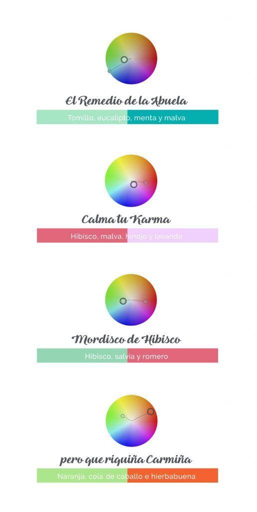 relación color e ingredientes infuciones